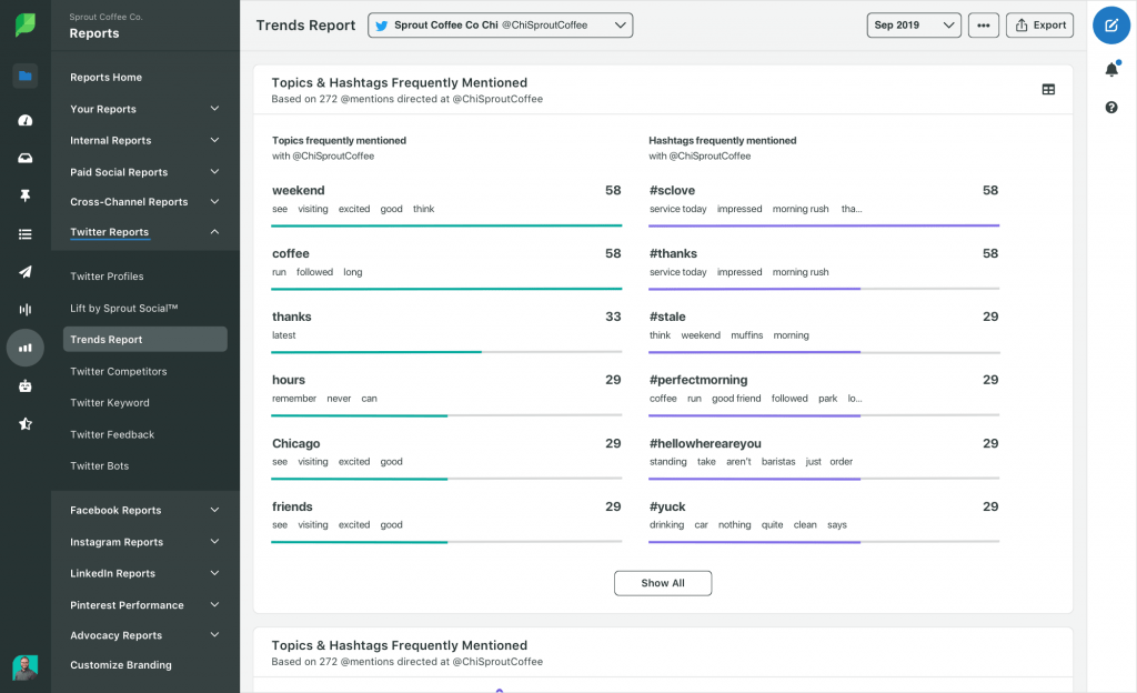 Sprout Social: Using twitter for brand research