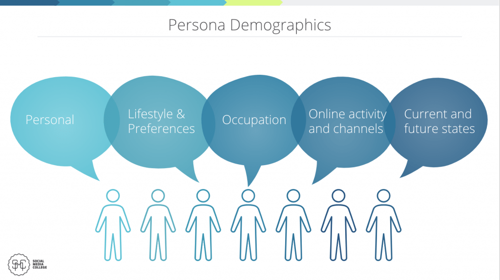 Audience persona demographics - writing to your audience